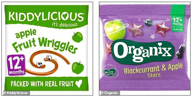 Được quảng cáo làm từ hoa quả thật, vô hại: Chuyên gia dinh dưỡng kêu gọi ngừng lừa dối về loại đồ ăn này - Ảnh 3.