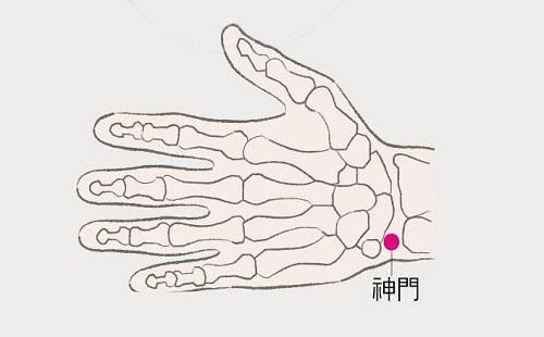 Huyệt Thần Môn: Cánh cửa thần mở kho thuốc 0 đồng hỗ trợ chữa nhiều bệnh từ thân đến tâm - Ảnh 4.
