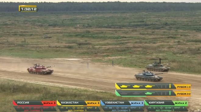 Đại tá Nguyễn Khắc Nguyệt: Cuộc chiến không khoan nhượng ở Tank Biathlon 2020 - Nga diễu võ dương oai - Ảnh 4.