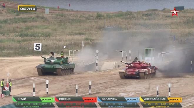 Đại tá Nguyễn Khắc Nguyệt: Chung kết Tank Biathlon 2020, Trung Quốc ra đòn tới tấp, Nga chống đỡ - Hãy đợi đấy - Ảnh 1.