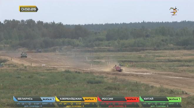 Đại tá Nguyễn Khắc Nguyệt: Chung kết Tank Biathlon 2020, Trung Quốc ra đòn tới tấp, Nga chống đỡ - Hãy đợi đấy - Ảnh 3.
