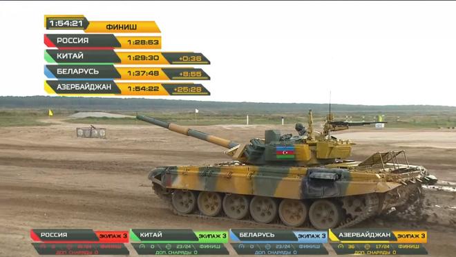 Đại tá Nguyễn Khắc Nguyệt: Chung kết Tank Biathlon 2020, Trung Quốc ra đòn tới tấp, Nga chống đỡ - Hãy đợi đấy - Ảnh 5.