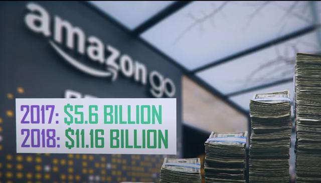 Sự thật về Cáo già phố Wall mang tên Jeff Bezos và cách gã khổng lồ Amazon trốn thuế - Ảnh 1.