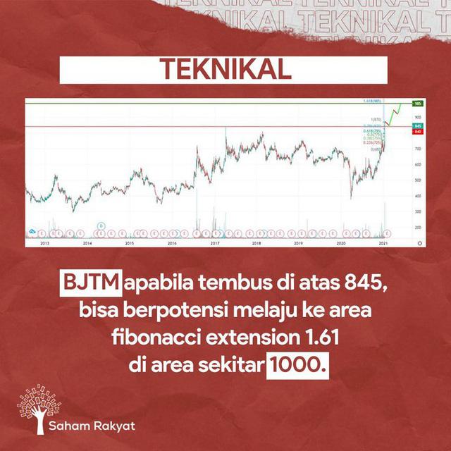Chỉ bằng 1 dòng tweet, con trai út Tổng thống Indonesia giúp cổ phiếu 1 nhà băng tăng 19% sau vài giờ - Ảnh 1.