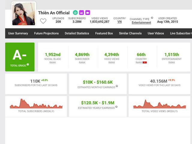 Kinh doanh online, một cá nhân ở Hà Nội nộp thuế 23 tỷ đồng - Ảnh 1.