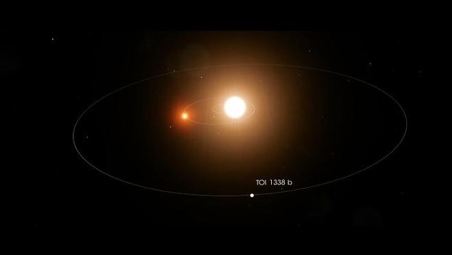 Học sinh trung học 17 tuổi khám phá ra một hành tinh mới chỉ trong 3 ngày thực tập tại NASA - Ảnh 2.