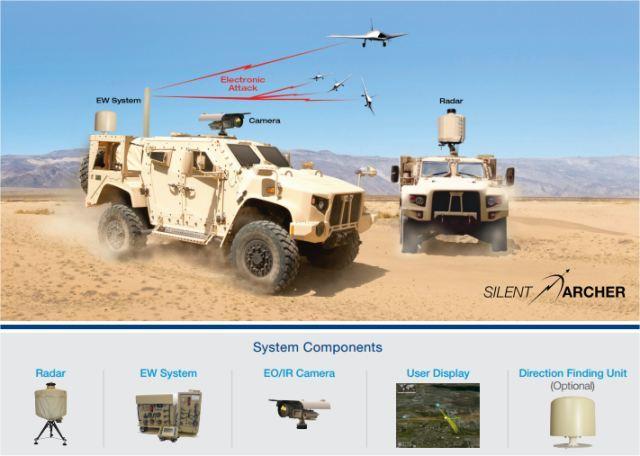 Chiến lược chống UAV của Mỹ sẽ khơi mào cuộc chạy đua vũ trang mới? - ảnh 1