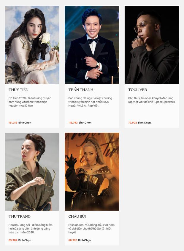 Cổng bình chọn đã chính thức đóng, cập nhật nóng những cái tên dẫn đầu tại WeChoice Awards 2020! - Ảnh 15.