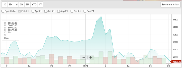 Fed giữ nguyên lãi suất, quỹ đầu tư ồ ạt bán vàng - Ảnh 1.