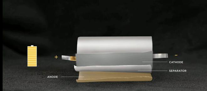 Bước đột phá của Tesla trong thiết kế pin, giảm 50% chi phí chỉ nhờ loại bỏ một chi tiết - Ảnh 1.