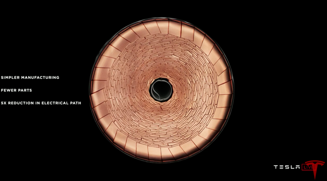 Bước đột phá của Tesla trong thiết kế pin, giảm 50% chi phí chỉ nhờ loại bỏ một chi tiết - Ảnh 3.