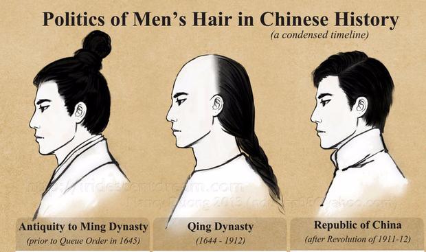Cạo trọc nửa đầu, tết tóc đuôi sam: Kiểu tóc của nam giới nhà Thanh ngầm truyền tải thông điệp gì? - Ảnh 1.