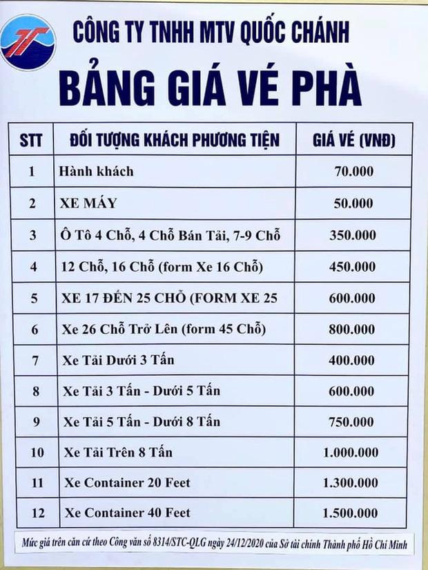 Hay tin đi phà từ Sài Gòn đến Vũng Tàu chỉ mất 30 phút, nhiều người tới nơi thấy bảng giá xong suýt ngất đòi về - Ảnh 4.