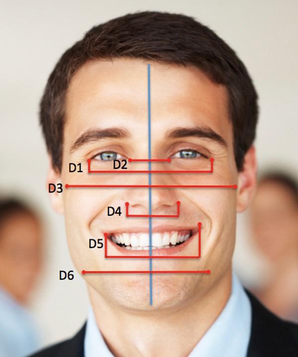 Một số đặc điểm trên cơ thể ngầm tiết lộ khả năng tình dục của chàng - Ảnh 5.