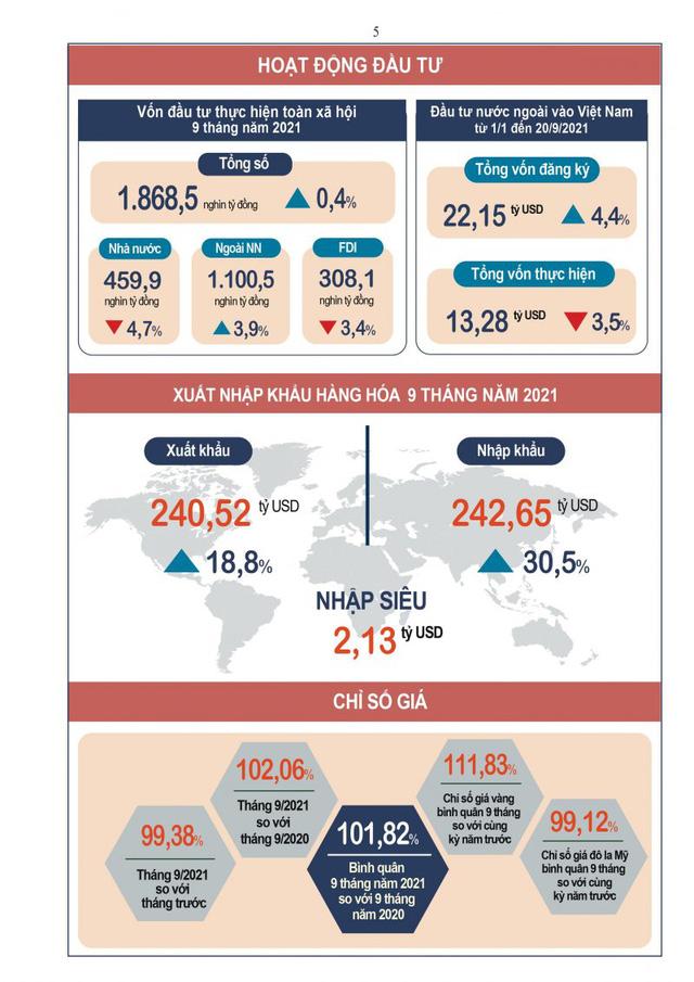 World Bank dự báo GDP Việt Nam tăng trưởng 2 – 2,5% - Ảnh 2.
