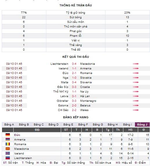 Latvia 0-1 Hà Lan: Báo động Memphis Depay - Ảnh 3.