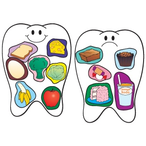 Cẩm nang chăm sóc răng miệng cho ngày tết - Ảnh 1.