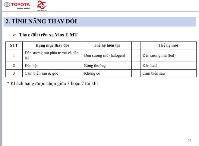 Lộ thông số Toyota Vios 2021 sắp bán tại Việt Nam: Bản GR-S thiếu nhiều trang bị, giá cao nhất hơn 600 triệu đồng - Ảnh 2.