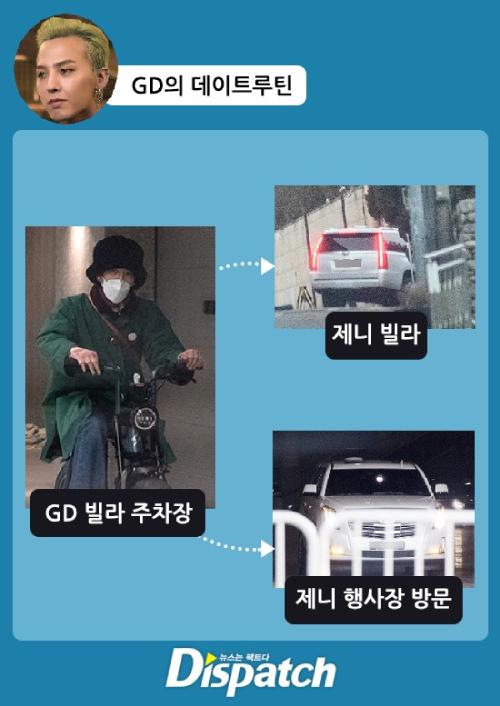 Cặp đôi G-Dragon và Jennie nổi tiếng khủng khiếp cỡ nào mà đang khiến cả showbiz chao đảo? - Ảnh 3.