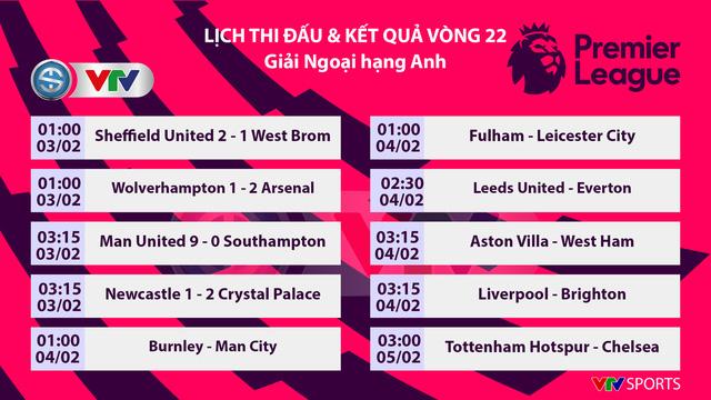 HLV Southampton thừa nhận sai lầm trong thảm bại 0-9 trước Man Utd - Ảnh 5.