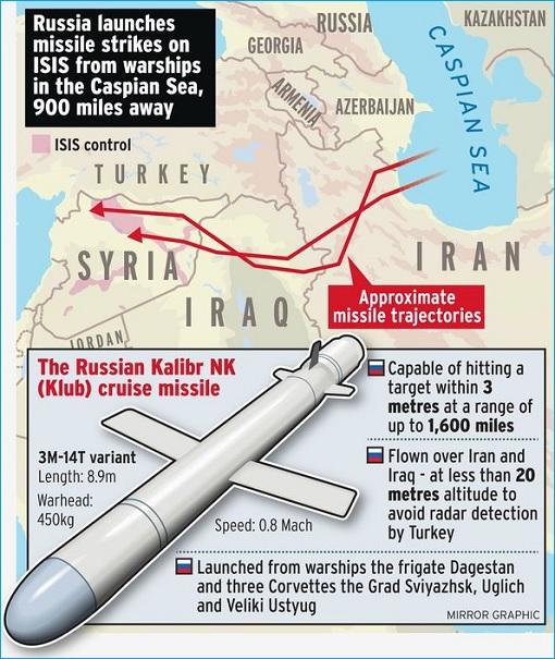 Mỹ-NATO sốc toàn tập: Đòn tấn công nhanh như chớp của Nga - Putin chuẩn không cần chỉnh - Ảnh 4.