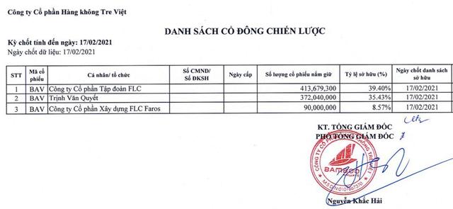 Bloomberg: Bamboo Airways có kế hoạch niêm yết cổ phiếu trong quý 3, vốn hóa khởi điểm 2,7 tỷ USD - Ảnh 1.