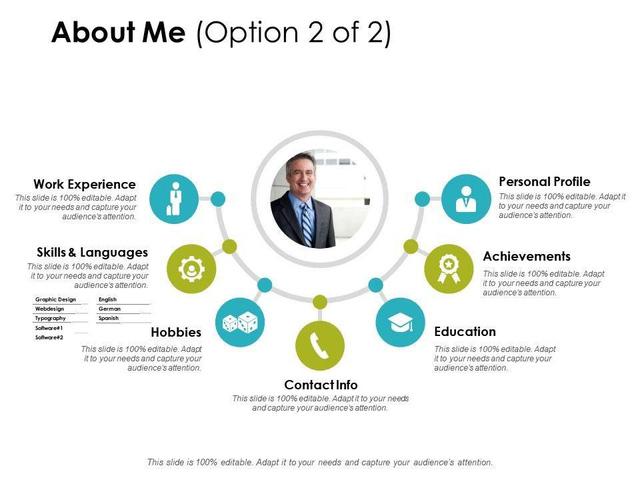 Chuyên gia nhân sự từ thung lũng Silicon: Từng tuyển hàng trăm ứng viên, tôi nhận ra điều mấu chốt cần làm nếu muốn có công việc mơ ước - Ảnh 2.