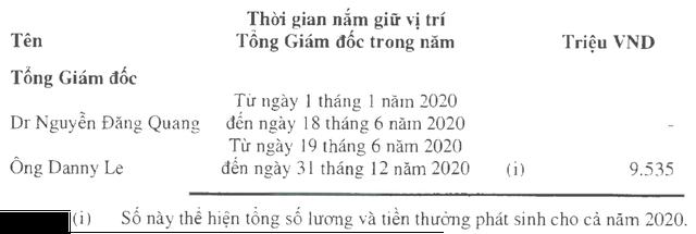 Kỷ lục thu nhập trên sàn chứng khoán: CEO Masan Group và Kinh Bắc City nhận gần 10 tỷ đồng năm 2020 - Ảnh 2.