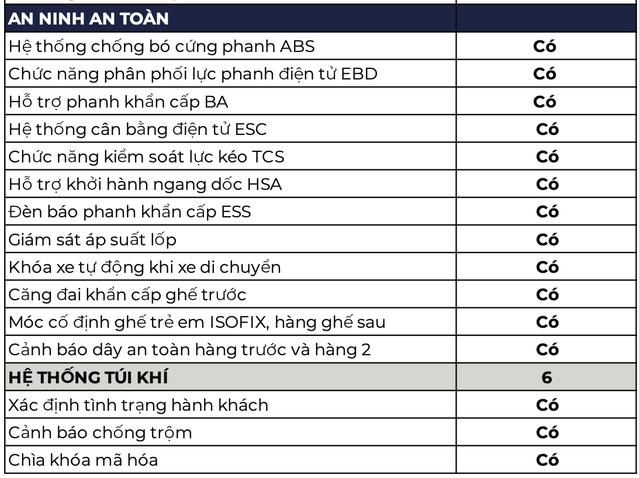 Đây là thông số 'full' của VinFast VF e34 - Xe điện đang gây 'hot' tại Việt Nam - ảnh 5