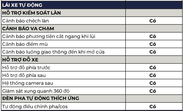Đây là thông số 'full' của VinFast VF e34 - Xe điện đang gây 'hot' tại Việt Nam - ảnh 6