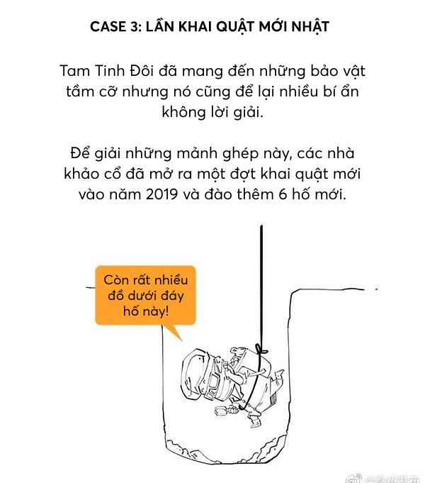 Infographic: Một phút để hiểu tại sao Tam Tinh Đôi có thể viết lại lịch sử Trung Quốc - Ảnh 11.