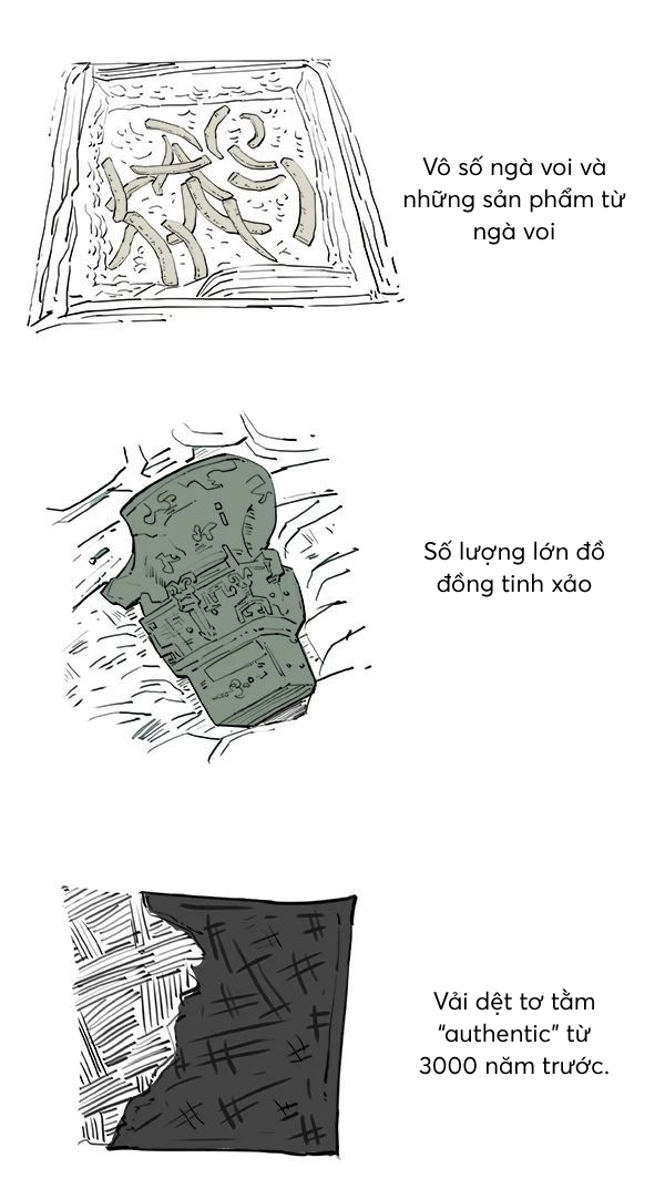 Infographic: Một phút để hiểu tại sao Tam Tinh Đôi có thể viết lại lịch sử Trung Quốc - Ảnh 13.