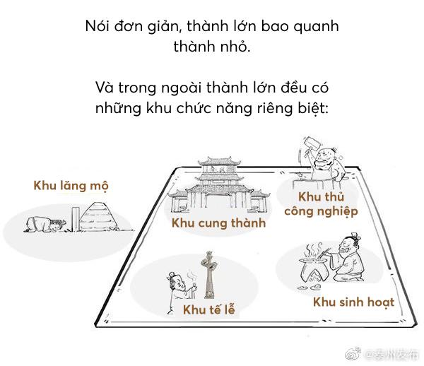 Infographic: Một phút để hiểu tại sao Tam Tinh Đôi có thể viết lại lịch sử Trung Quốc - Ảnh 16.