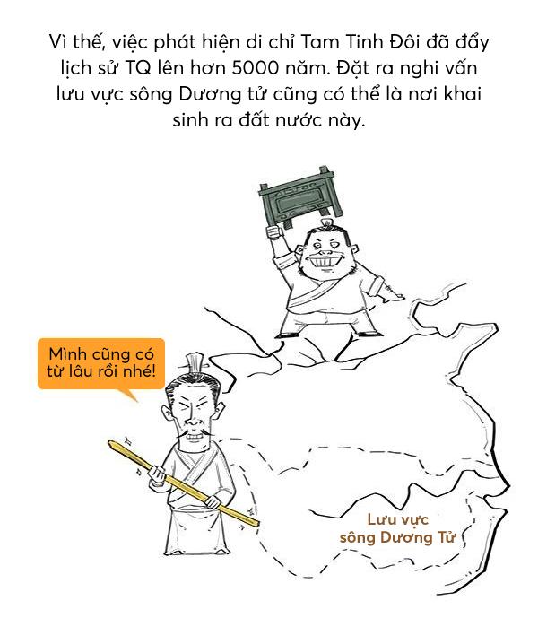 Infographic: Một phút để hiểu tại sao Tam Tinh Đôi có thể viết lại lịch sử Trung Quốc - Ảnh 18.