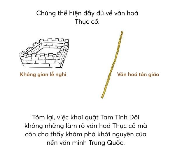 Infographic: Một phút để hiểu tại sao Tam Tinh Đôi có thể viết lại lịch sử Trung Quốc - Ảnh 22.