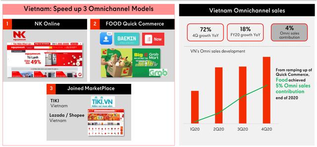 Big C không đơn thuần chỉ đổi tên: Dự kiến mở hơn 300 TTTM/siêu thị, đe dọa trực tiếp Aeon, Saigon Co.op - Ảnh 4.