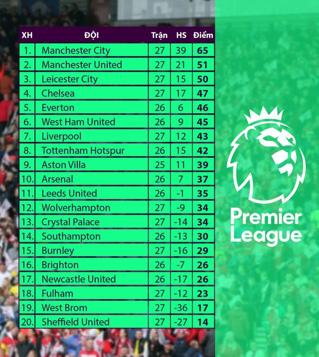 Fulham 0-1 Tottenham: Chiến thắng gây tranh cãi! - Ảnh 5.