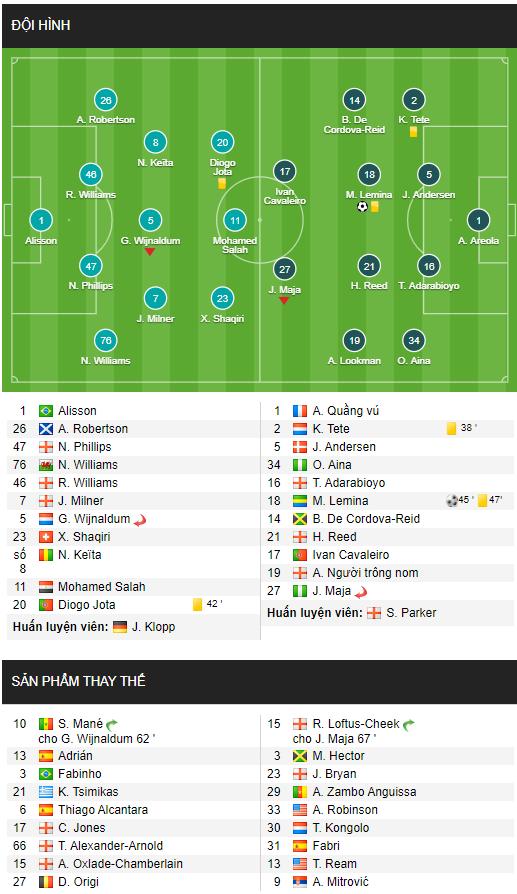 Anfield vẫn chìm trong ác mộng, Liverpool đá không thể hiểu nổi trước đội cầm đèn đỏ - Ảnh 7.