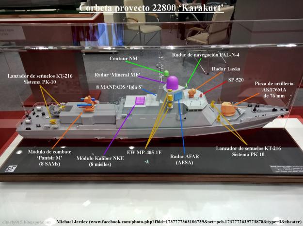 Tàu hộ vệ tên lửa tàng hình Karakurt cực mạnh Made in Vietnam: Ba Son sẽ lập kỳ tích mới? - Ảnh 2.