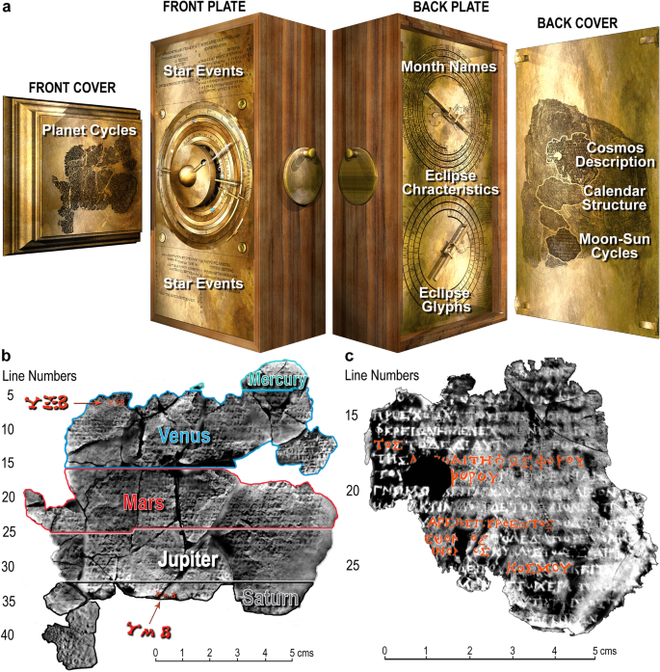 Giải mã bí ẩn máy tính hơn 2.000 năm trước, và có được cái nhìn về vũ trụ trong con mắt của người Hy Lạp cổ đại - Ảnh 6.