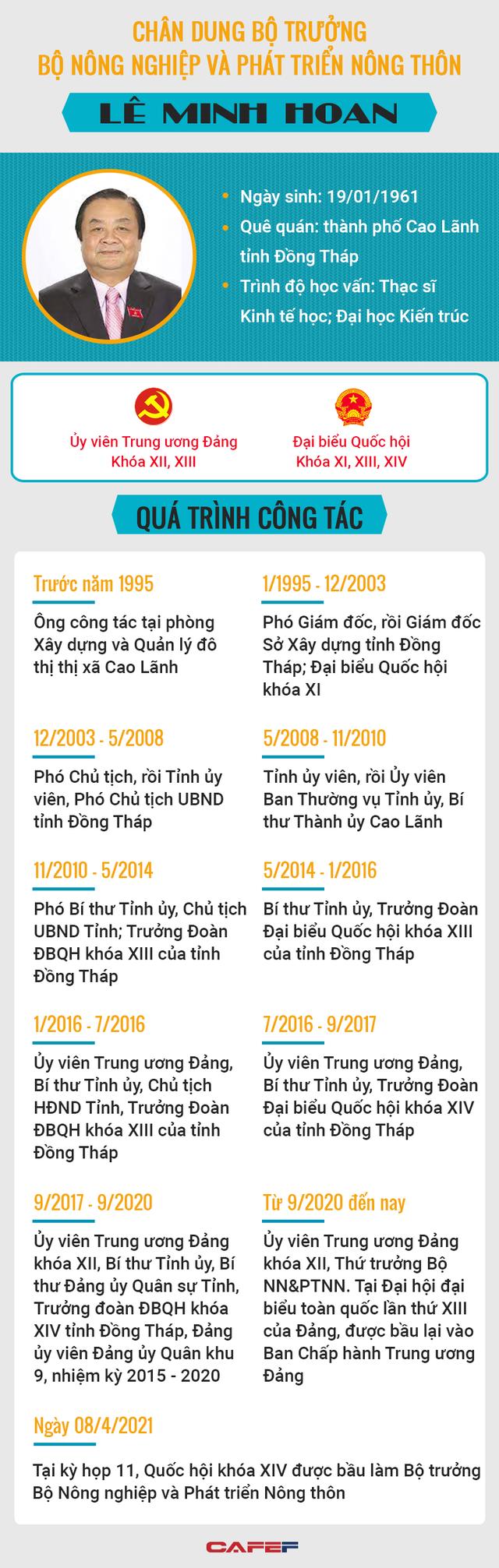 Cái mác thực phẩm Việt Nam rất bẩn, 2.500đ/ký lúa và quyết định của Bộ trưởng Lê Minh Hoan thời còn là Bí thư Tỉnh uỷ - Ảnh 11.