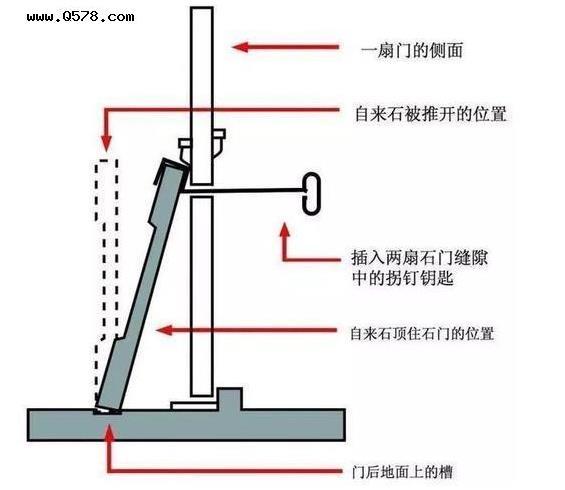 Mộ cổ Trung Quốc sau khi xây xong sẽ bịt kín, chôn sống luôn thợ xây: Mánh khóe nào giúp người này thoát khỏi tử huyệt? - Ảnh 3.