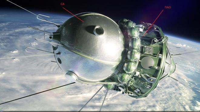 Chuyện chưa kể về bộ đồ du hành vũ trụ đầu tiên của nhân loại - Ảnh 11.
