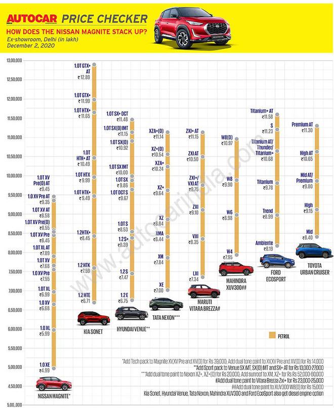 Giá từ  156 triệu đồng, nhận 50.000 đơn đặt hàng, mẫu ô tô này có gì mà hot đến vậy? - Ảnh 2.