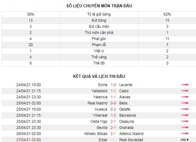 Ath.Bilbao 2-1 Atl.Madrid: Trao cờ cho Barcelona - Ảnh 4.