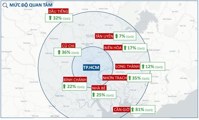 Giá đất trong bán kính 20-100km quanh Hà Nội, Đà Nẵng, Tp.HCM đã tăng bao nhiêu? - Ảnh 6.