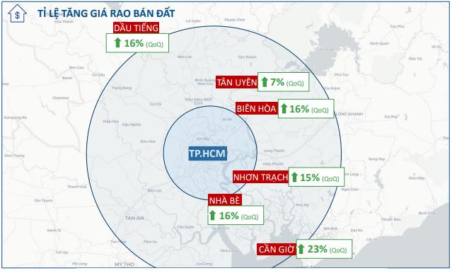 Giá đất trong bán kính 20-100km quanh Hà Nội, Đà Nẵng, Tp.HCM đã tăng bao nhiêu? - Ảnh 7.