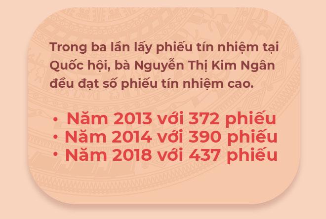 Dấu ấn nhiệm kỳ của nữ Chủ tịch Quốc hội đầu tiên trong lịch sử - Ảnh 5.