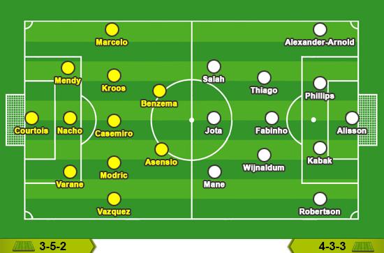Real Madrid - Liverpool: Nỗi sợ phải đi một mình - Ảnh 4.