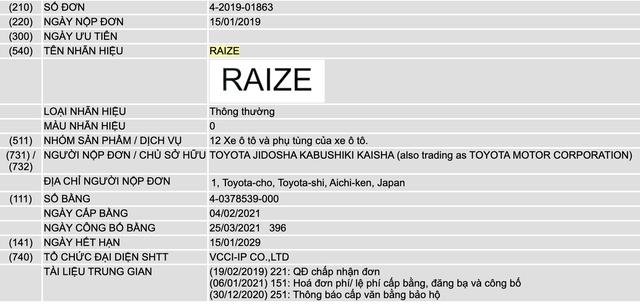 Toyota Raize 2021 rục rịch về Việt Nam: Đàn em Corolla Cross, đấu Kia Sonet để mở phân khúc mới - Ảnh 1.
